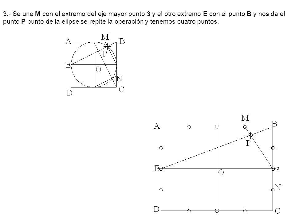 3.- Se une M con el extremo del eje mayor punto 3 y el otro extremo E con el punto B y nos da el punto P punto de la elipse se repite la operación y tenemos cuatro puntos.