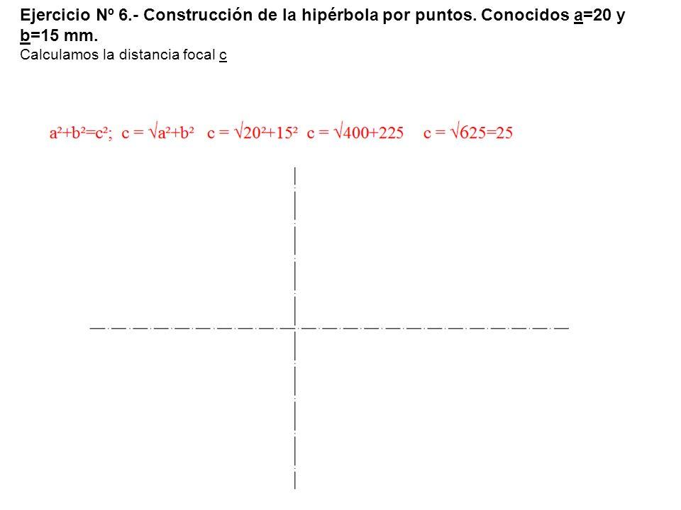 Ejercicio Nº 6.- Construcción de la hipérbola por puntos. Conocidos a=20 y b=15 mm. Calculamos la distancia focal c