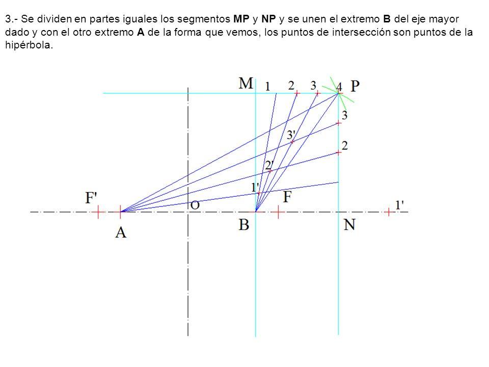 3.- Se dividen en partes iguales los segmentos MP y NP y se unen el extremo B del eje mayor dado y con el otro extremo A de la forma que vemos, los pu