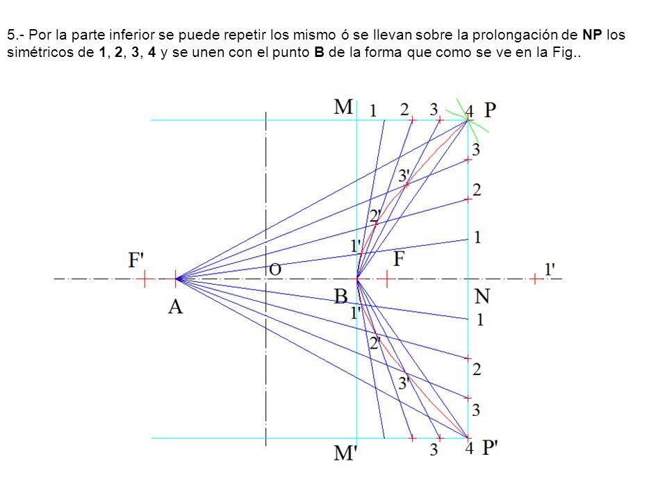 5.- Por la parte inferior se puede repetir los mismo ó se llevan sobre la prolongación de NP los simétricos de 1, 2, 3, 4 y se unen con el punto B de la forma que como se ve en la Fig..
