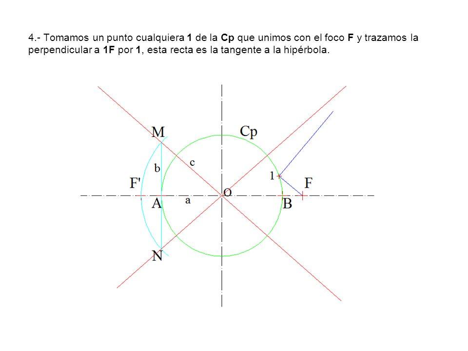 4.- Tomamos un punto cualquiera 1 de la Cp que unimos con el foco F y trazamos la perpendicular a 1F por 1, esta recta es la tangente a la hipérbola.