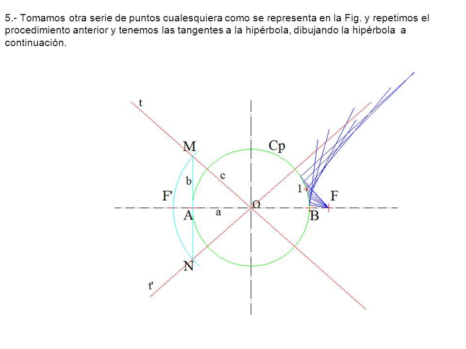5.- Tomamos otra serie de puntos cualesquiera como se representa en la Fig. y repetimos el procedimiento anterior y tenemos las tangentes a la hipérbo