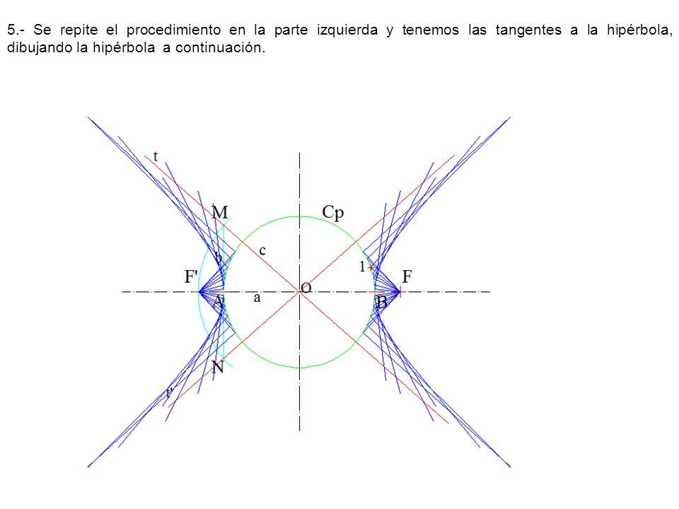 5.- Se repite el procedimiento en la parte izquierda y tenemos las tangentes a la hipérbola, dibujando la hipérbola a continuación.