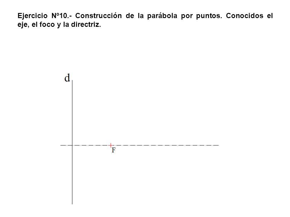 Ejercicio Nº10.- Construcción de la parábola por puntos. Conocidos el eje, el foco y la directriz.