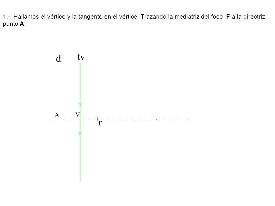 1.- Hallamos el vértice y la tangente en el vértice. Trazando la mediatriz del foco F a la directriz punto A.