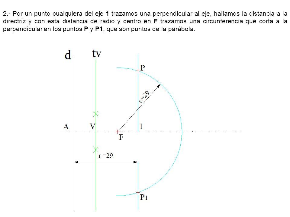 2.- Por un punto cualquiera del eje 1 trazamos una perpendicular al eje, hallamos la distancia a la directriz y con esta distancia de radio y centro e