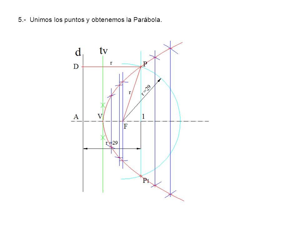 5.- Unimos los puntos y obtenemos la Parábola.