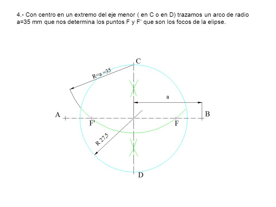 4.- Con centro en un extremo del eje menor ( en C o en D) trazamos un arco de radio a=35 mm que nos determina los puntos F y F que son los focos de la