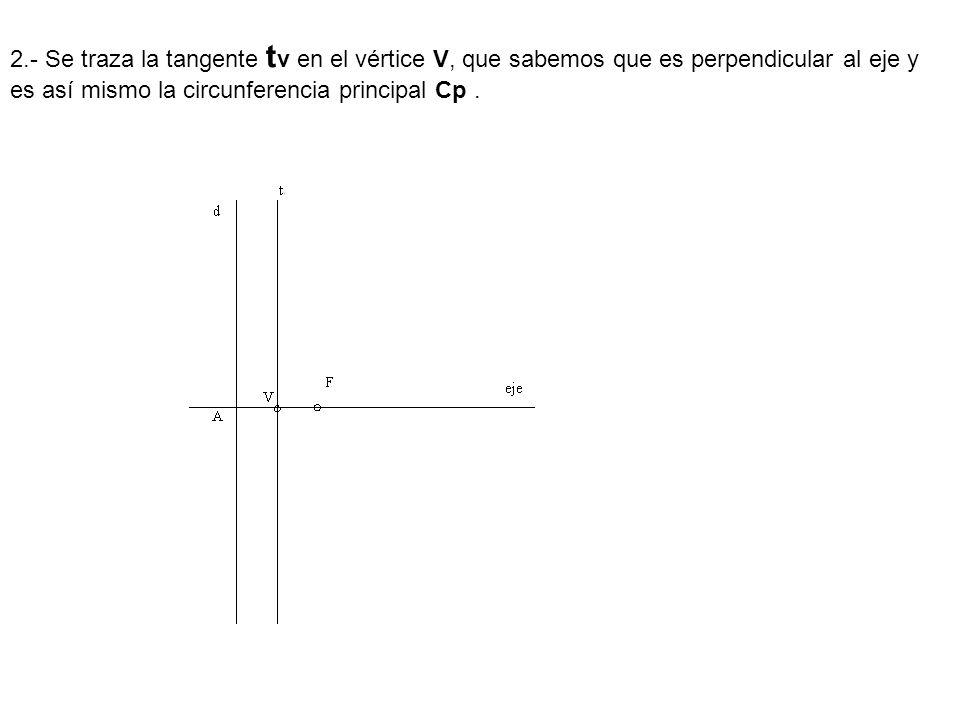 2.- Se traza la tangente t v en el vértice V, que sabemos que es perpendicular al eje y es así mismo la circunferencia principal Cp.