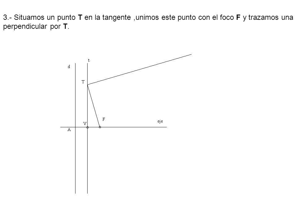 3.- Situamos un punto T en la tangente,unimos este punto con el foco F y trazamos una perpendicular por T.