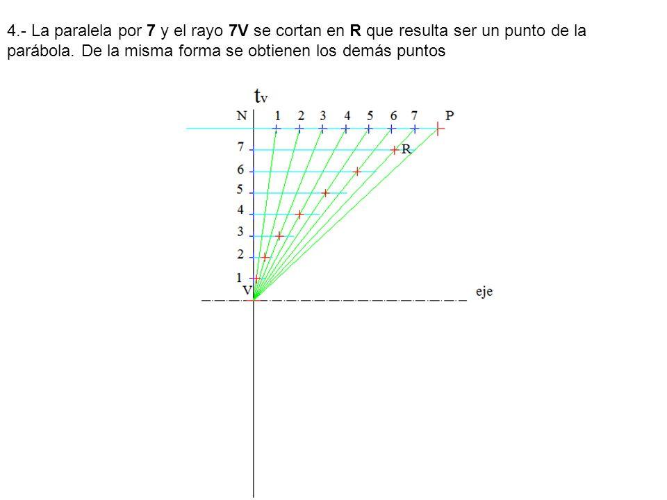 4.- La paralela por 7 y el rayo 7V se cortan en R que resulta ser un punto de la parábola. De la misma forma se obtienen los demás puntos