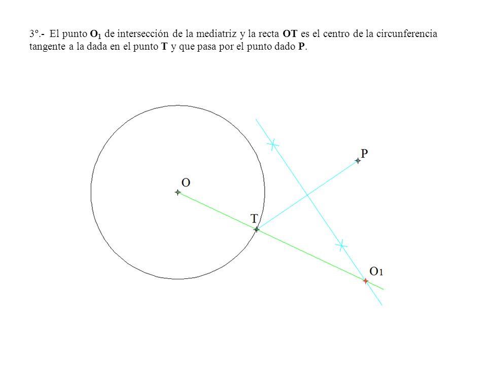 3º.- El punto O 1 de intersección de la mediatriz y la recta OT es el centro de la circunferencia tangente a la dada en el punto T y que pasa por el p
