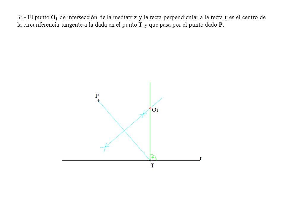 3º.- El punto O 1 de intersección de la mediatriz y la recta perpendicular a la recta r es el centro de la circunferencia tangente a la dada en el pun