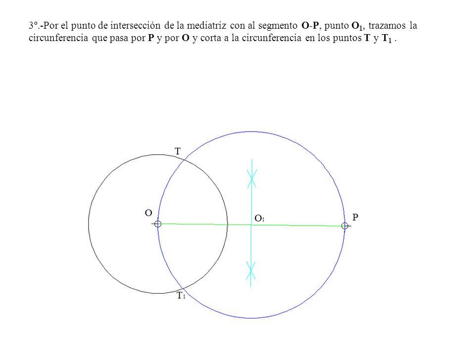 3º.-Por el punto de intersección de la mediatriz con al segmento O-P, punto O 1, trazamos la circunferencia que pasa por P y por O y corta a la circun