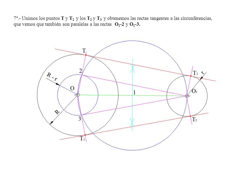 7º.- Unimos los puntos T y T 2 y los T 2 y T 3 y obtenemos las rectas tangentes a las circunferencias, que vemos que también son paralelas a las recta