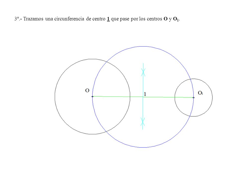 3º.- Trazamos una circunferencia de centro 1 que pase por los centros O y O 1.