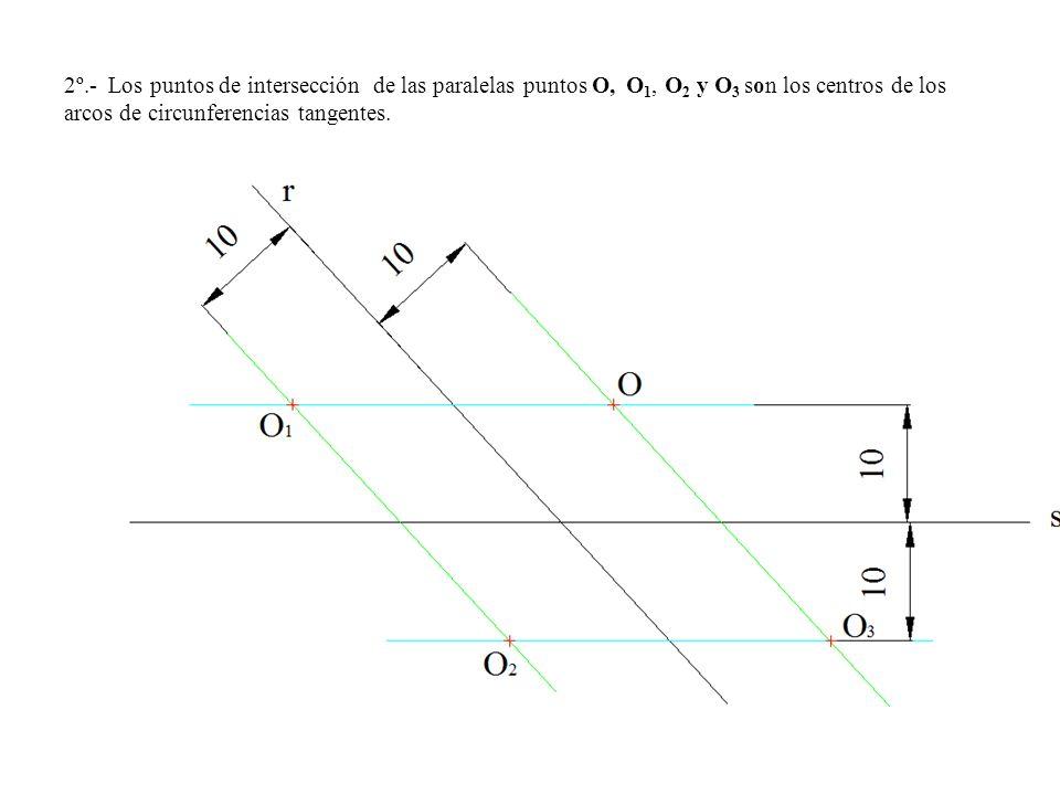 2º.- Los puntos de intersección de las paralelas puntos O, O 1, O 2 y O 3 son los centros de los arcos de circunferencias tangentes.