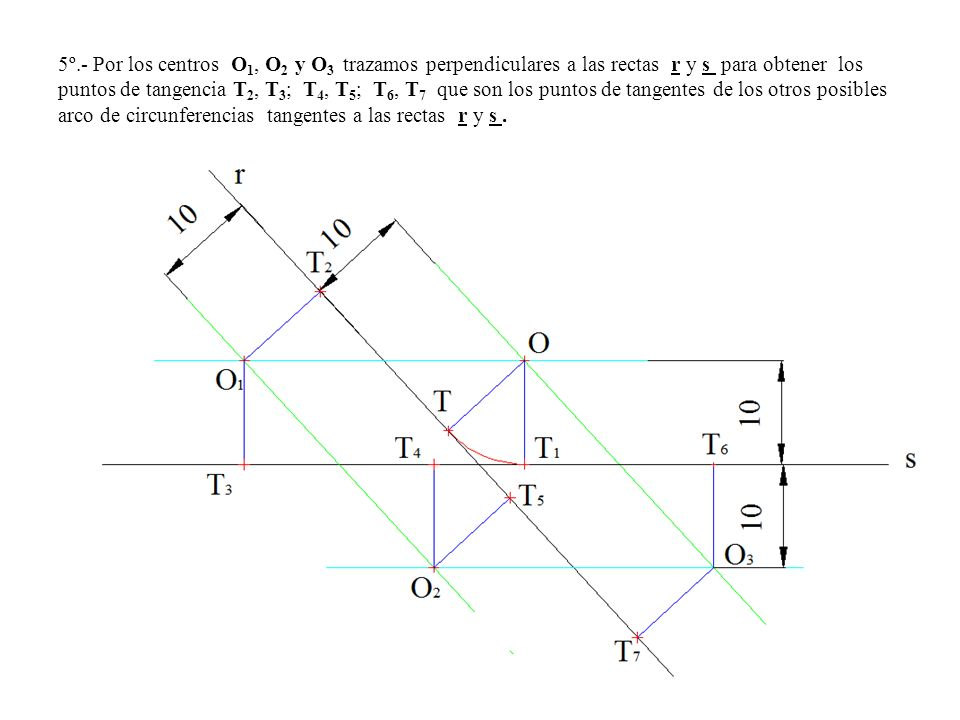 5º.- Por los centros O 1, O 2 y O 3 trazamos perpendiculares a las rectas r y s para obtener los puntos de tangencia T 2, T 3 ; T 4, T 5 ; T 6, T 7 qu