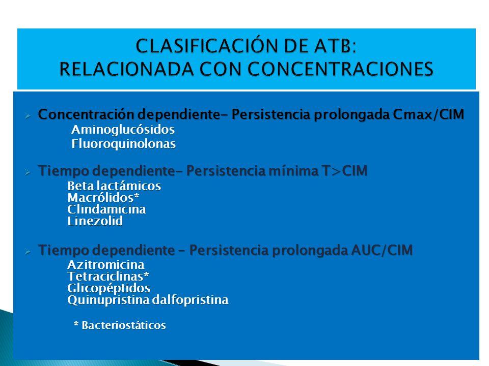 Concentración dependiente- Persistencia prolongada Cmax/CIM Concentración dependiente- Persistencia prolongada Cmax/CIM Aminoglucósidos Aminoglucósido