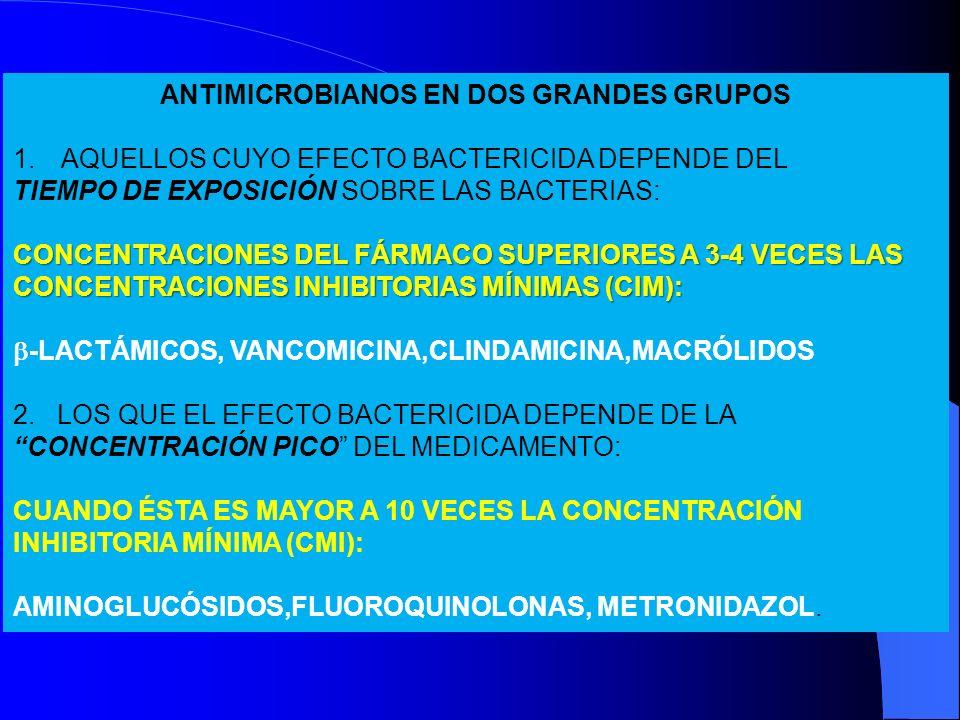 ANTIMICROBIANOS EN DOS GRANDES GRUPOS 1.AQUELLOS CUYO EFECTO BACTERICIDA DEPENDE DEL TIEMPO DE EXPOSICIÓN SOBRE LAS BACTERIAS: CONCENTRACIONES DEL FÁR