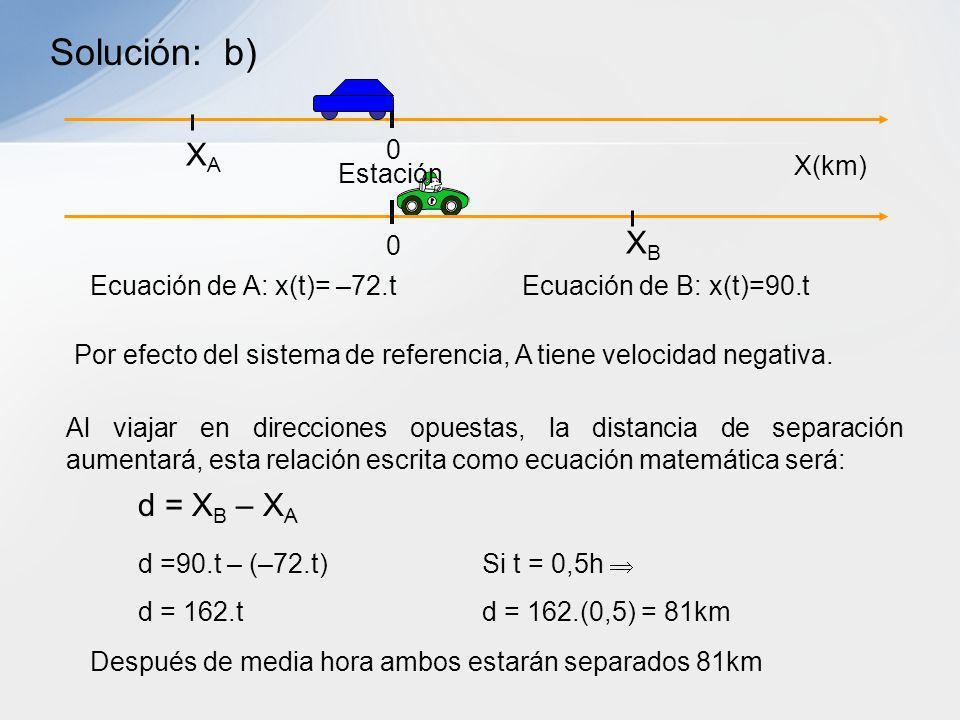 Solución: b) Al viajar en direcciones opuestas, la distancia de separación aumentará, esta relación escrita como ecuación matemática será: Después de