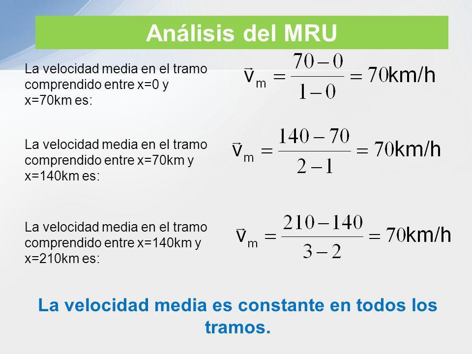 Análisis del MRU La velocidad media en el tramo comprendido entre x=0 y x=70km es: La velocidad media en el tramo comprendido entre x=70km y x=140km e