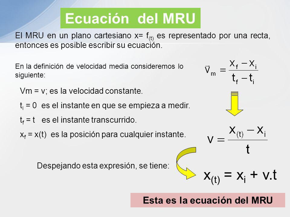 Ecuación del MRU El MRU en un plano cartesiano x= f (t) es representado por una recta, entonces es posible escribir su ecuación. En la definición de v