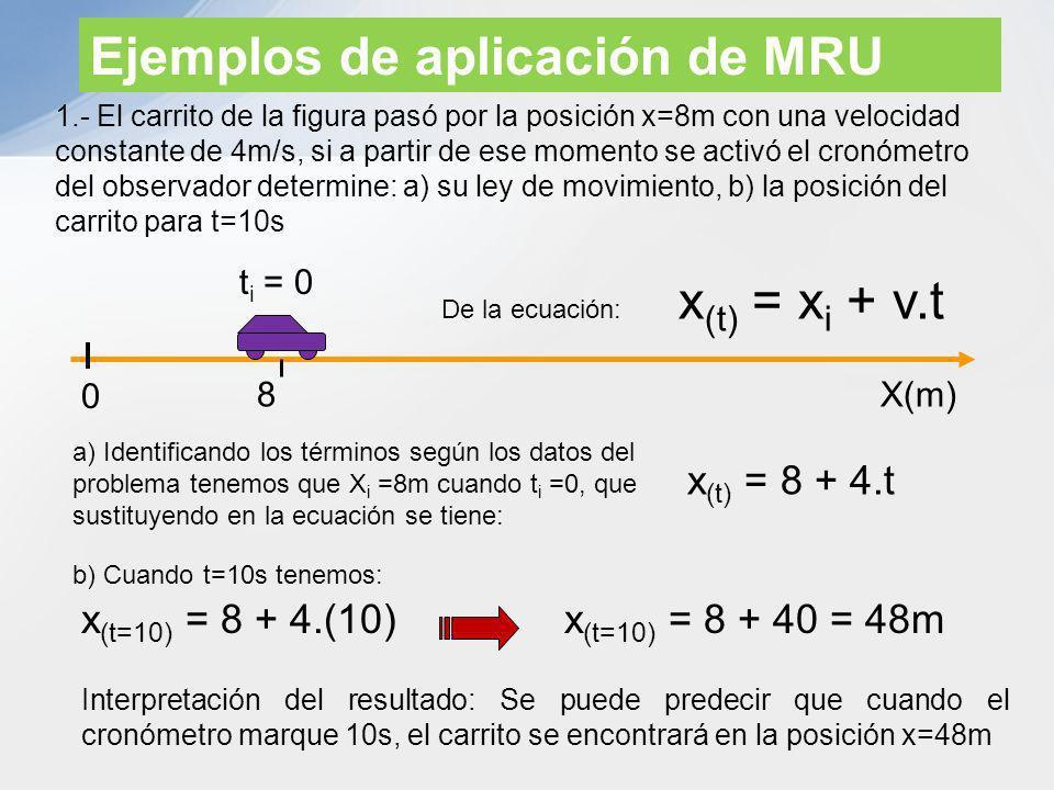 Ejemplos de aplicación de MRU 1.- El carrito de la figura pasó por la posición x=8m con una velocidad constante de 4m/s, si a partir de ese momento se