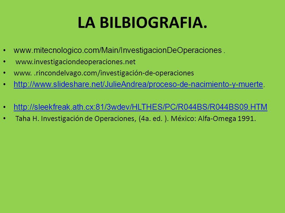 LA BILBIOGRAFIA. www.mitecnologico.com/Main/InvestigacionDeOperaciones. www.investigaciondeoperaciones.net www..rincondelvago.com/investigación-de-ope