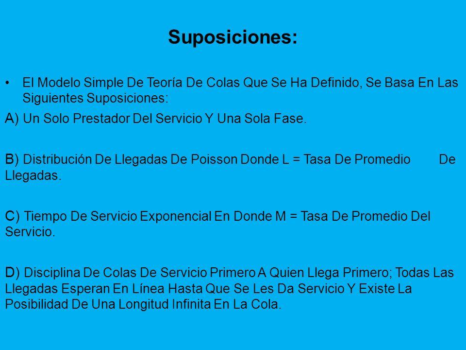 Suposiciones: El Modelo Simple De Teoría De Colas Que Se Ha Definido, Se Basa En Las Siguientes Suposiciones: A) Un Solo Prestador Del Servicio Y Una