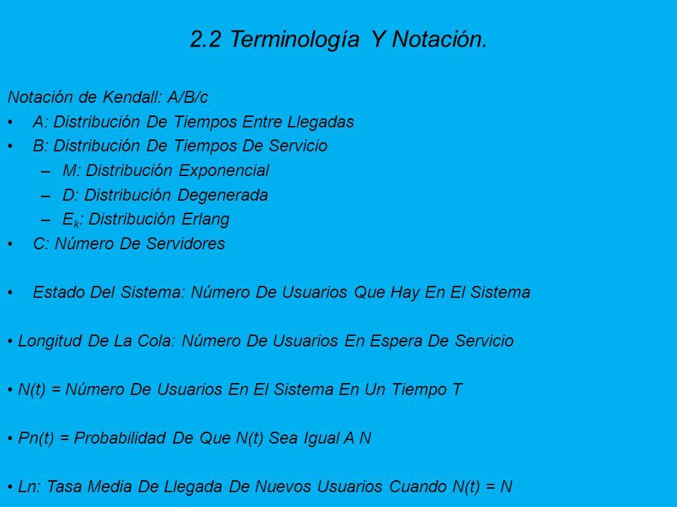 2.2 Terminología Y Notación. Notación de Kendall: A/B/c A: Distribución De Tiempos Entre Llegadas B: Distribución De Tiempos De Servicio –M: Distribuc