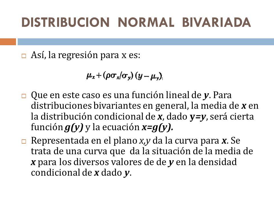 DISTRIBUCION NORMAL BIVARIADA Así, la regresión para x es: Que en este caso es una función lineal de y. Para distribuciones bivariantes en general, la