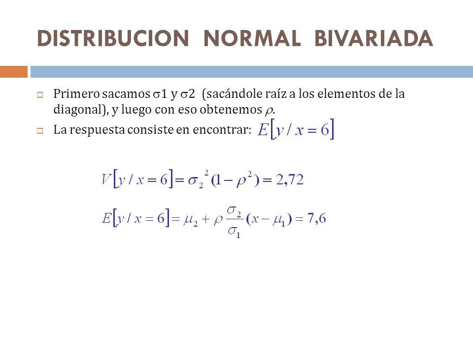 DISTRIBUCION NORMAL BIVARIADA Primero sacamos 1 y 2 (sacándole raíz a los elementos de la diagonal), y luego con eso obtenemos. La respuesta consiste