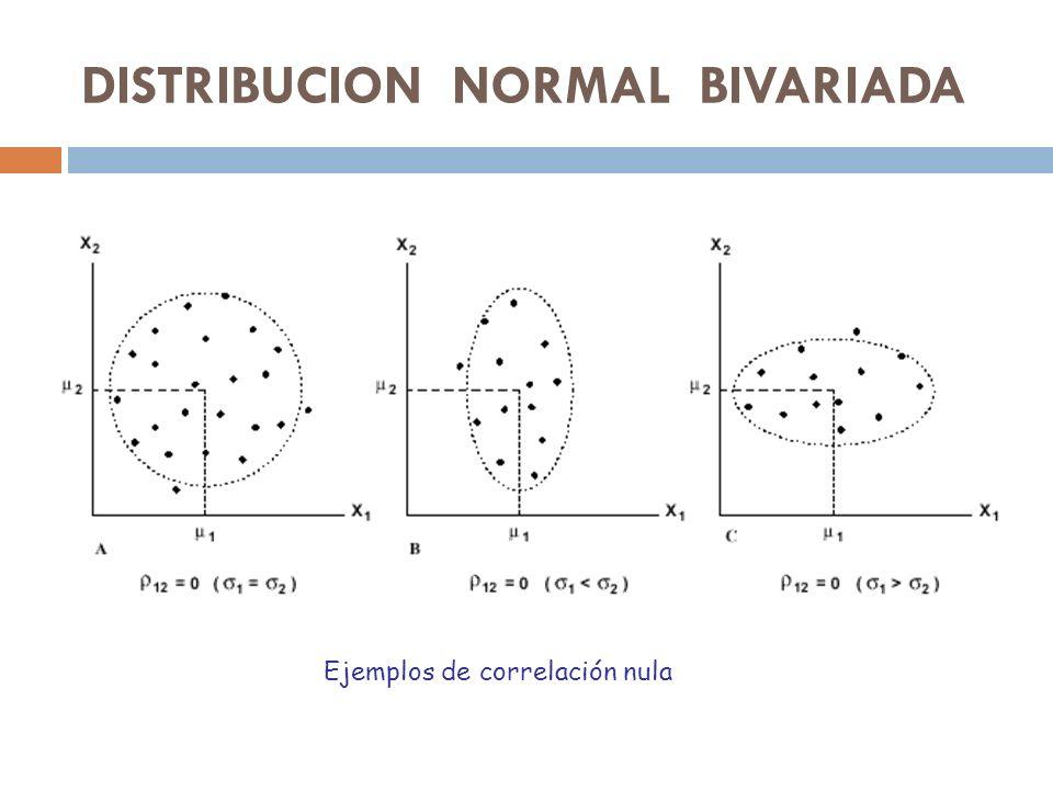 ejemplos de distribucion normal: