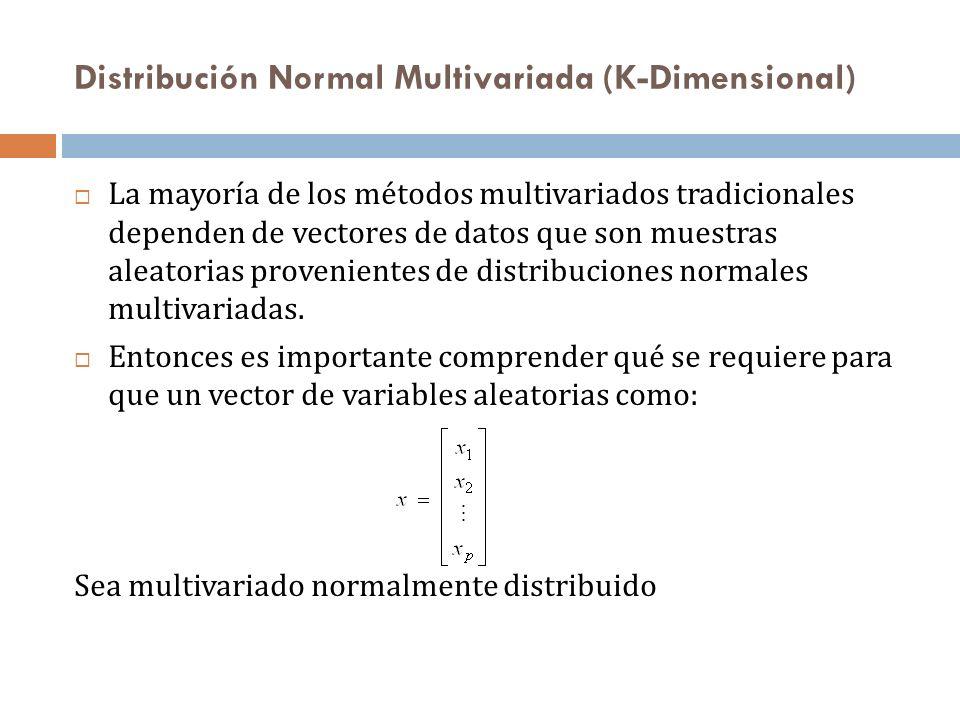 Se dice que un vector de variables aleatorias Tiene una distribución normal multivariada si: Tiene una distribución normal univariada para todos los conjuntos posibles de valores seleccionados para los elementos en el vector a.