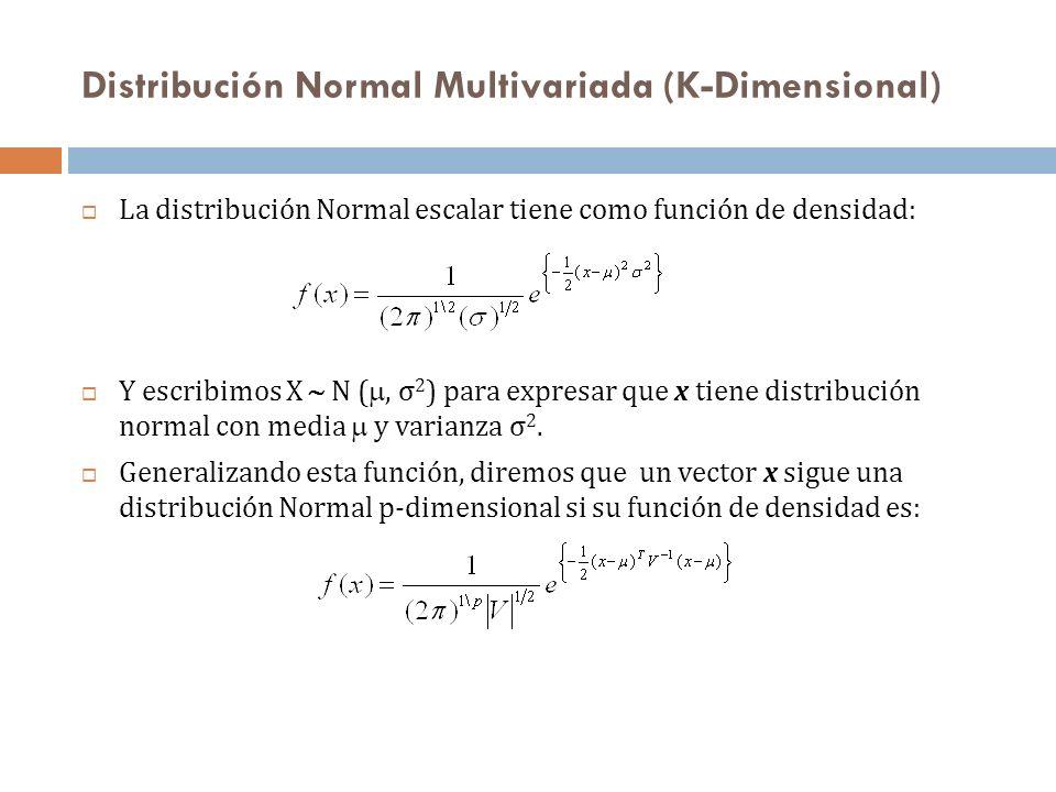 La distribución Normal escalar tiene como función de densidad: Y escribimos X N (, σ 2 ) para expresar que x tiene distribución normal con media y var