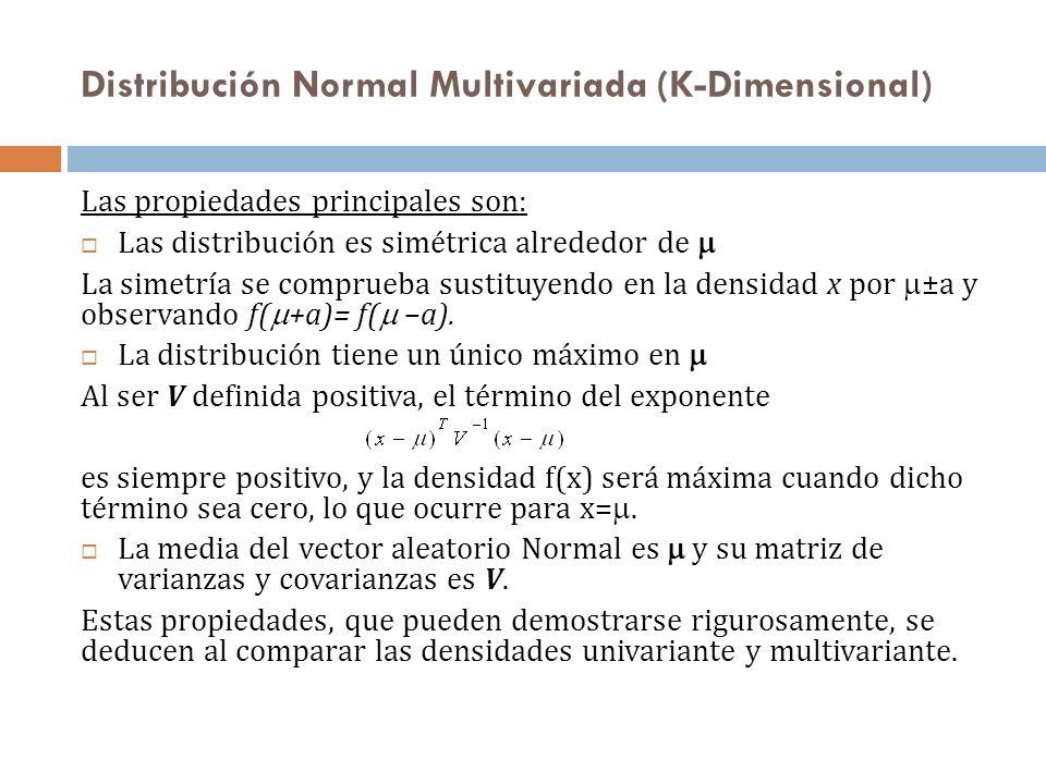 Si p variables aleatorias tienen distribución conjunta normal y están incorreladas son independientes.