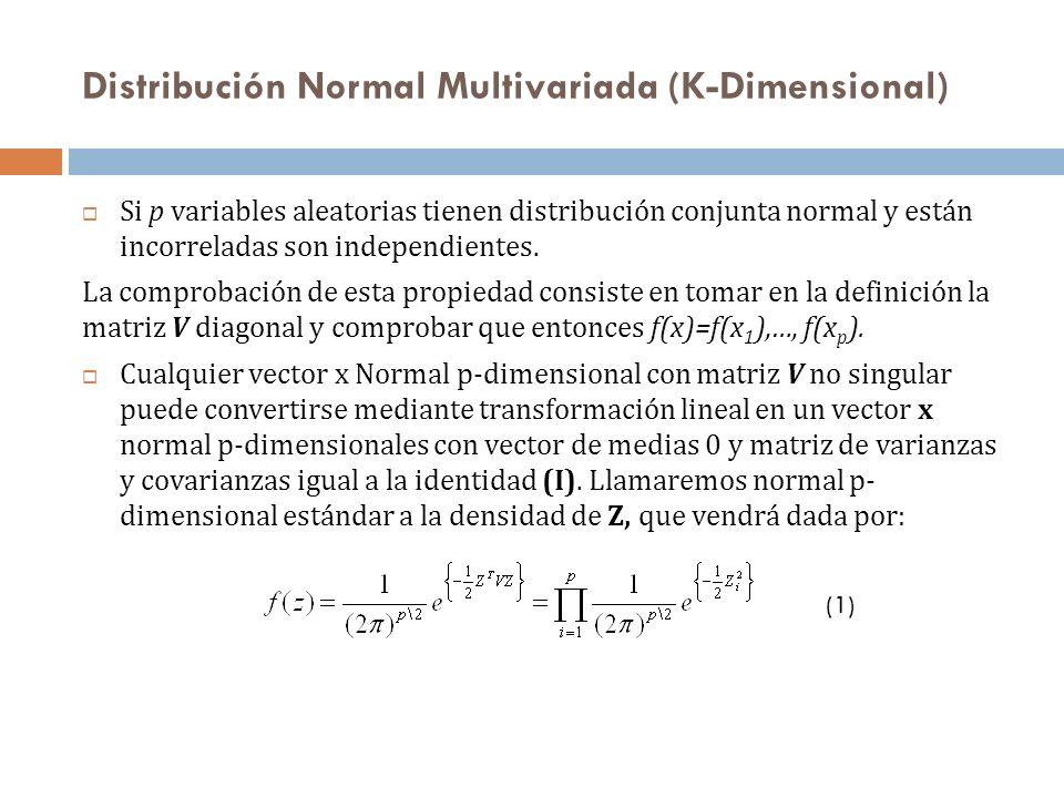 La demostración de esta propiedad es como sigue: al ser V definida positiva existe una matriz cuadrada A simétrica que consideramos su raíz cuadrada y verifica: V=AA Definiendo una nueva variable: Z=A -1 ((x - ), entonces x= +AZ y la función de densidad de z es: f z (Z)=f x ( +AZ)|A| y utilizando AV -1 A=I, se obtiene (1).