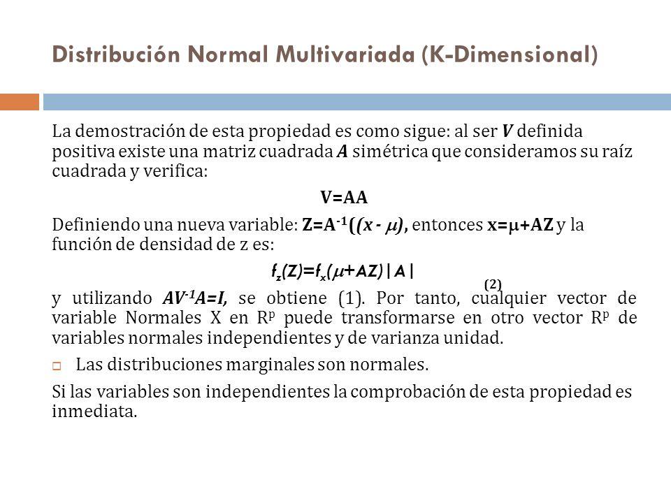 La demostración de esta propiedad es como sigue: al ser V definida positiva existe una matriz cuadrada A simétrica que consideramos su raíz cuadrada y
