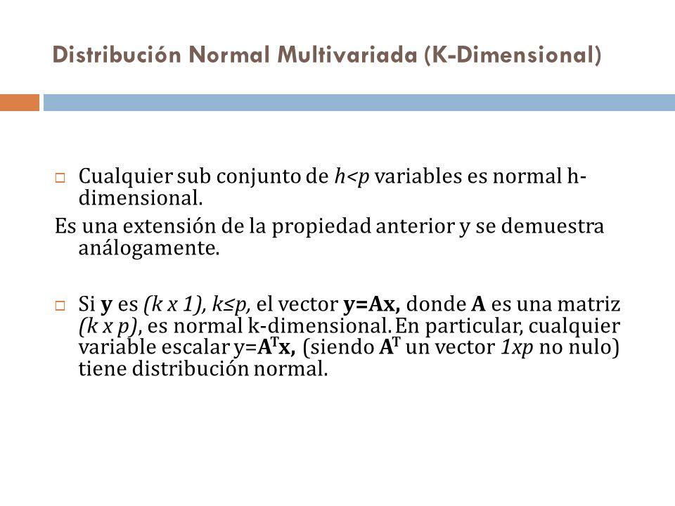 Cualquier sub conjunto de h<p variables es normal h- dimensional. Es una extensión de la propiedad anterior y se demuestra análogamente. Si y es (k x