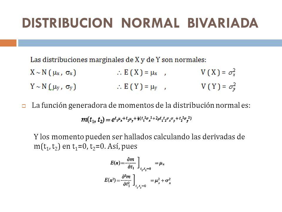 DISTRIBUCION NORMAL BIVARIADA Y, por tanto la varianza de x es, Análogamente derivando respecto a t 2, se halla la media y la varianza de y, que son Se obtienen también los momentos mixtos Derivando m(t 1,t 2 ) r veces respecto a t 1 y s veces respecto a t 2, y haciendo a continuación t 1 y t 2 iguales a cero.