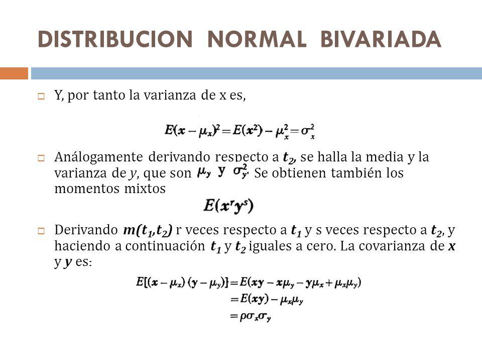 DISTRIBUCION NORMAL BIVARIADA Y, por tanto la varianza de x es, Análogamente derivando respecto a t 2, se halla la media y la varianza de y, que son S