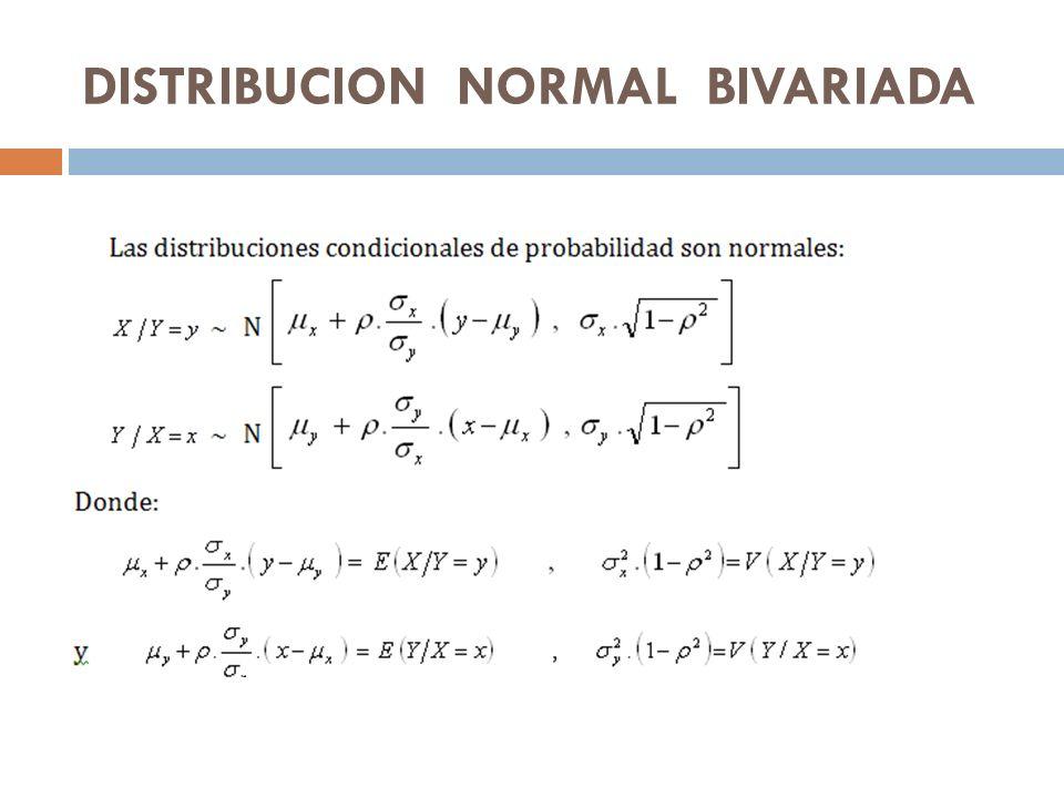Si = 0, entonces X e Y son independientes, o sea: Ahora, el valor medio de una variante en una distribución condicional recibe el nombre de regresión cuando se considera como función de las variantes fijadas en la distribución condicional.