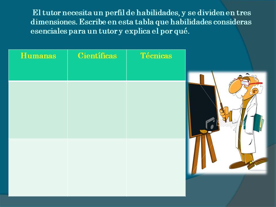 El tutor necesita un perfil de habilidades, y se dividen en tres dimensiones. Escribe en esta tabla que habilidades consideras esenciales para un tuto