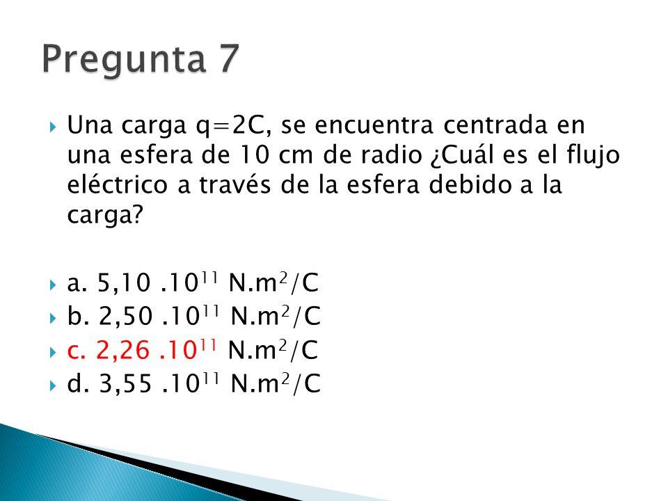 Una carga q=2C, se encuentra centrada en una esfera de 10 cm de radio ¿Cuál es el flujo eléctrico a través de la esfera debido a la carga.