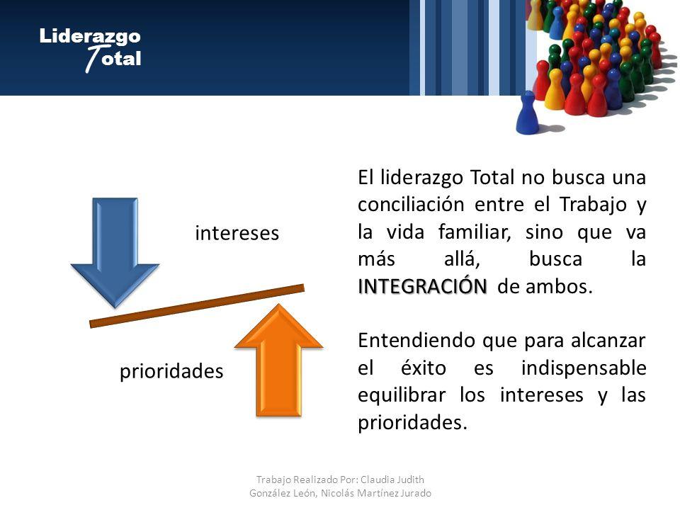 INTEGRACIÓN El liderazgo Total no busca una conciliación entre el Trabajo y la vida familiar, sino que va más allá, busca la INTEGRACIÓN de ambos. Ent