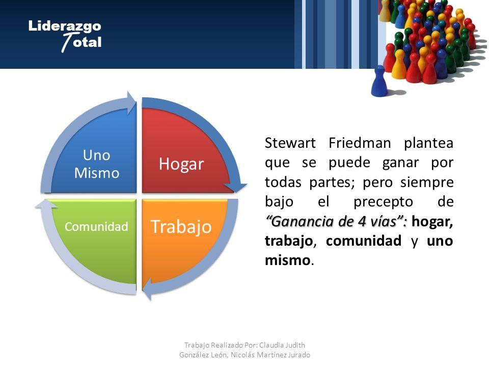 Hogar Trabajo Comunidad Uno Mismo Ganancia de 4 vías: Stewart Friedman plantea que se puede ganar por todas partes; pero siempre bajo el precepto de G