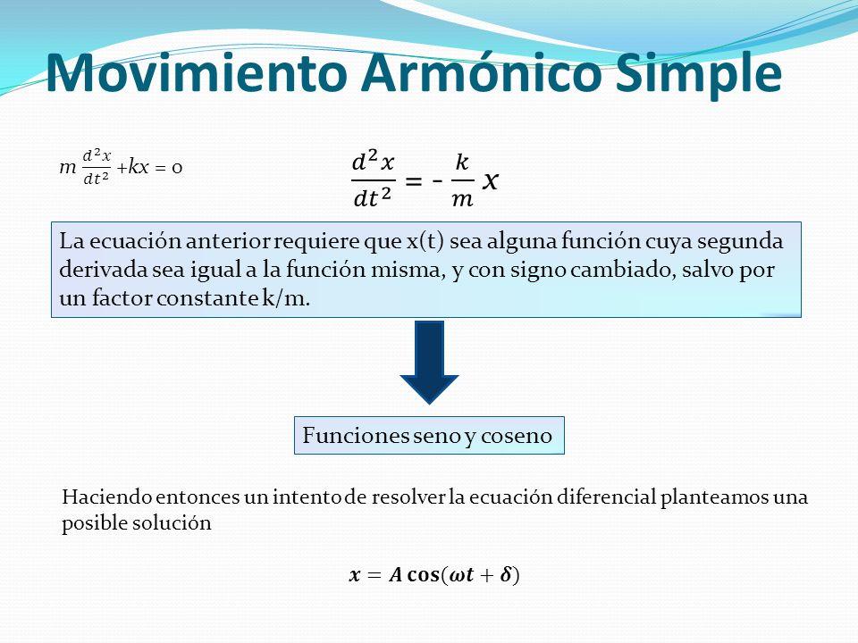 Movimiento Armónico Simple La ecuación anterior requiere que x(t) sea alguna función cuya segunda derivada sea igual a la función misma, y con signo c
