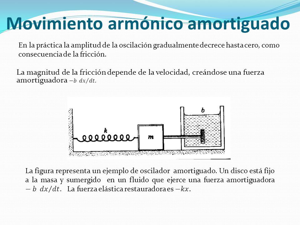 Movimiento armónico amortiguado En la práctica la amplitud de la oscilación gradualmente decrece hasta cero, como consecuencia de la fricción.