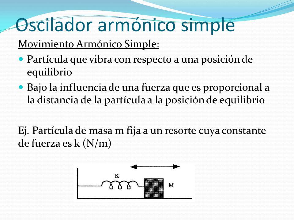 Oscilador armónico simple Movimiento Armónico Simple: Partícula que vibra con respecto a una posición de equilibrio Bajo la influencia de una fuerza q